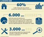 Nuovo-Isee-2013-nuovi-criteri-di-calcolo-reddito-nucleo-familiare