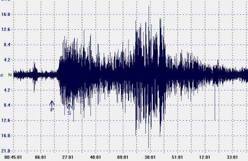 Terremoti-in-tempo-reale-ultime-novità-scosse-Campania-oggi-scuole-chiuse-Caserta