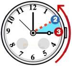 Ora-Legale-2014-ecco-perché-il-cambio-si-effettua-di-notte