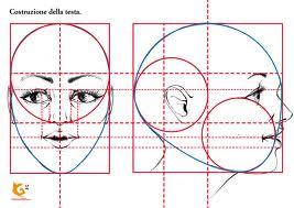 Pregiudizio-potrebbe-essere-determinato-dalla-forma-geometrica-del-viso