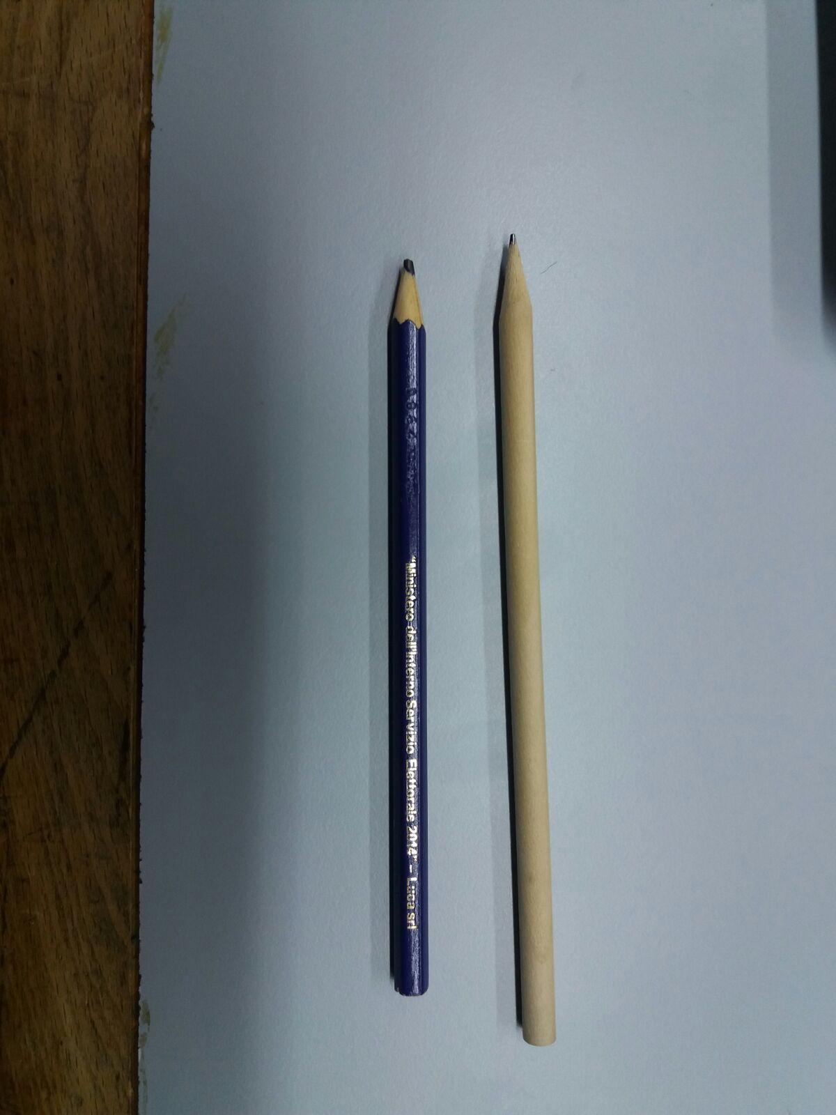 Bari, si diffonde la psicosi di brogli elettorali per le matite cancellabili, caos e denunce in diversi seggi la nota del ministero degli Interni
